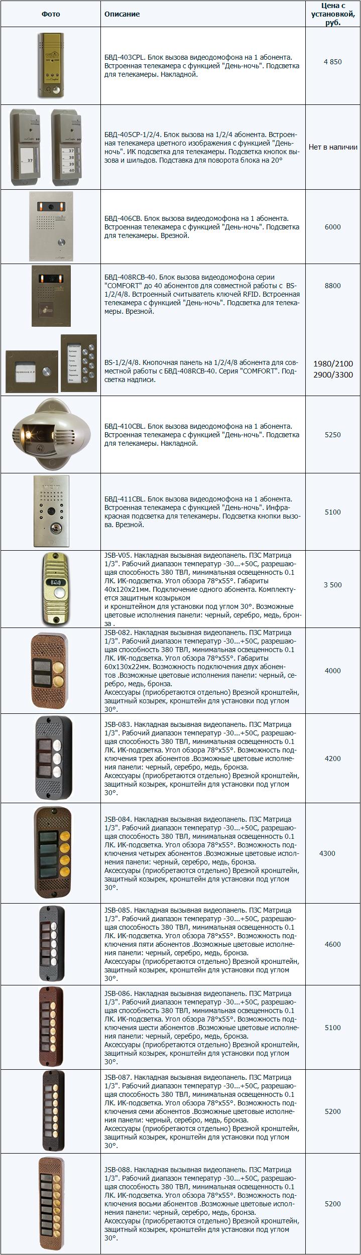 Модели домофонов: БВД-403CPL, 405CP-1/2/4, БВД-406CB, 408RCB-40, BS-1/2/4/8, 410-411CBL, JSB-V05, 082, 083, 084, 085, 086, 087, JSB-088