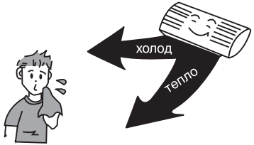 Правильно выбирайте направление воздушного потока