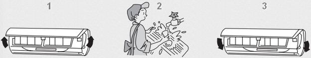 Очистка внешней панели кондиционера Gree Change. Инструкция в картинках.