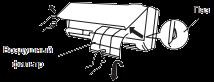 Первый фрагмент инструкции по эксплуатации кондиционеров Gree